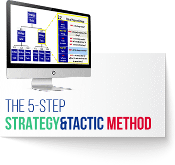 The 5 Step Strategy and Tactic Method